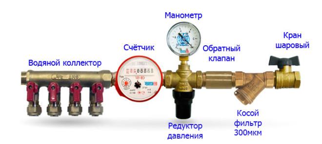 Где нужно устанавливать регулятор давления воды