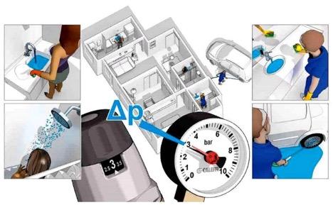 Регулятор давление воды
