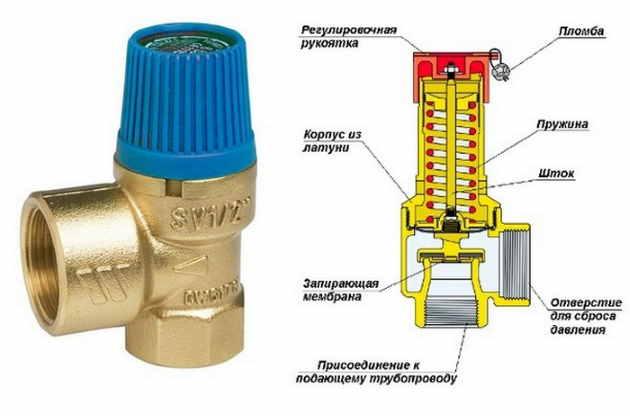 Защитный клапан от гидроудара