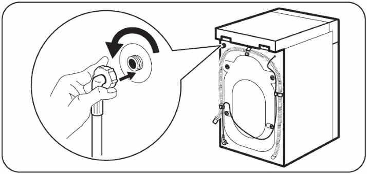 Подключение шланга к стиральной машине для подключения к водопроводу