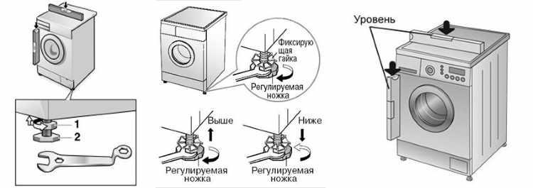 Установка и выравнивание стиральной машинки по уровню своими руками