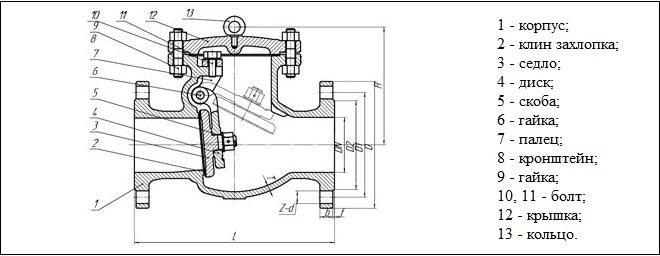 Поворотный (лепестковый) обратный клапан
