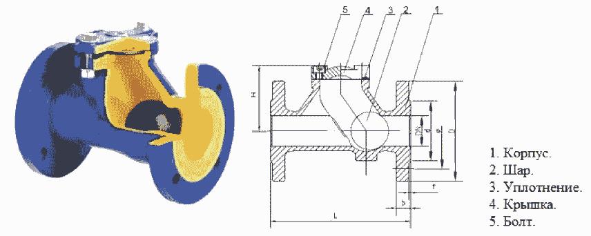 Шаровый обратный клапан устройство