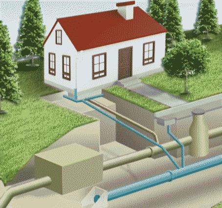 Подключение дачи к центральному водопроводу