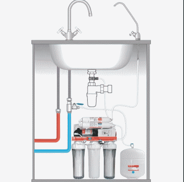 Система фильтра обратного осмоса под мойку