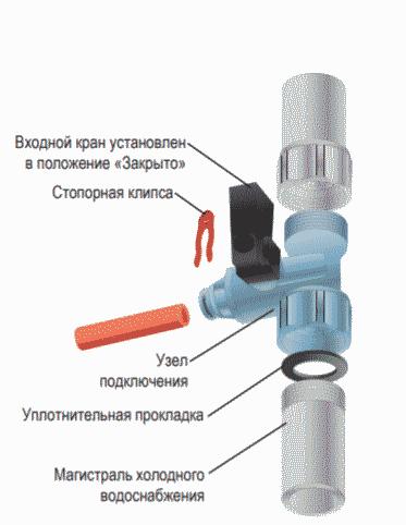 зка тройника в водопровод