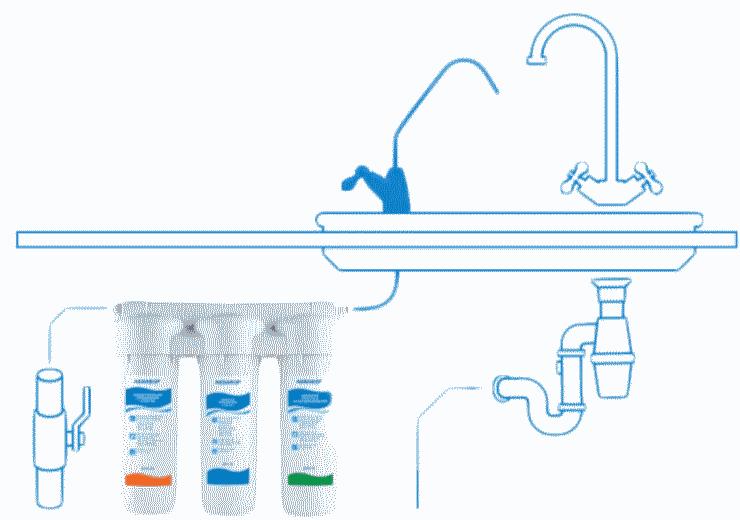 Проточный фильтр для очистки воды под мойку